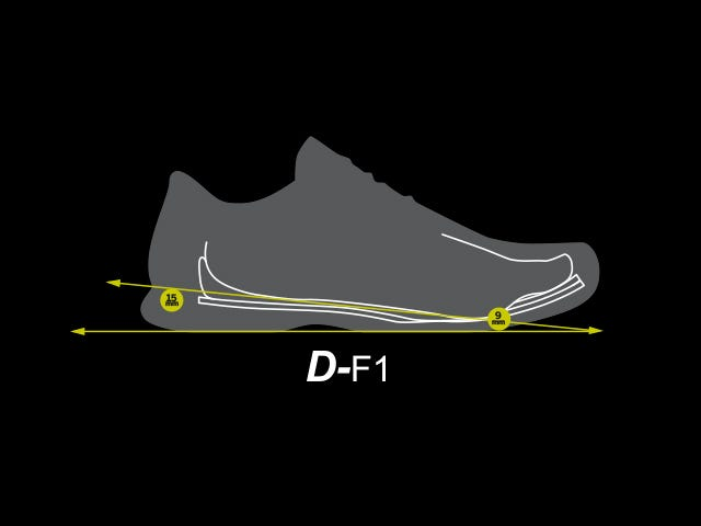 DF1 Tennis Shoe Technology | Wilson Sporting Goods