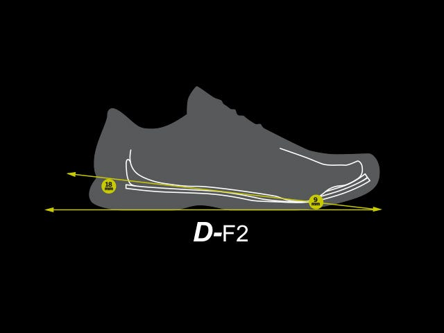 DF2 Tennis Shoe Technology | Wilson Sporting Goods