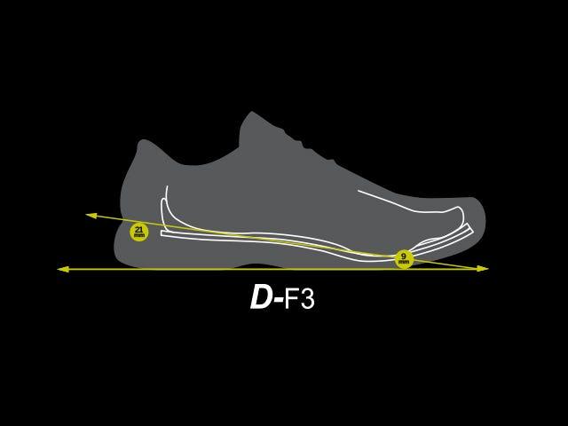DF3 Tennis Shoe Technology | Wilson Sporting Goods
