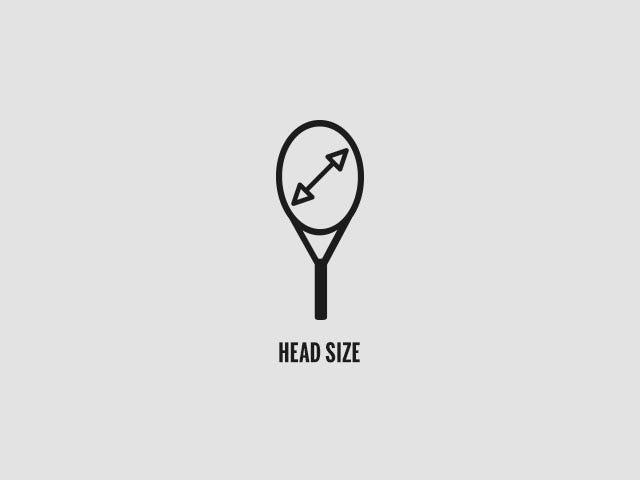 Gráfico del tamaño de la cabeza