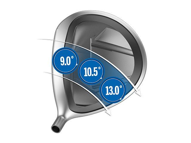 interne Gewichte im D7 Driver-Kopf