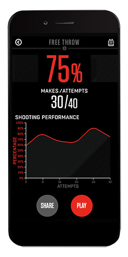 Free Throw App Screen