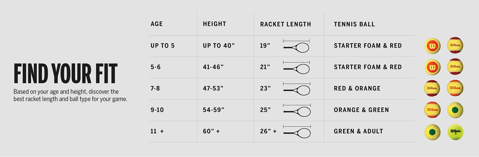 Find Your Fit - Junior Racket Guide Chart