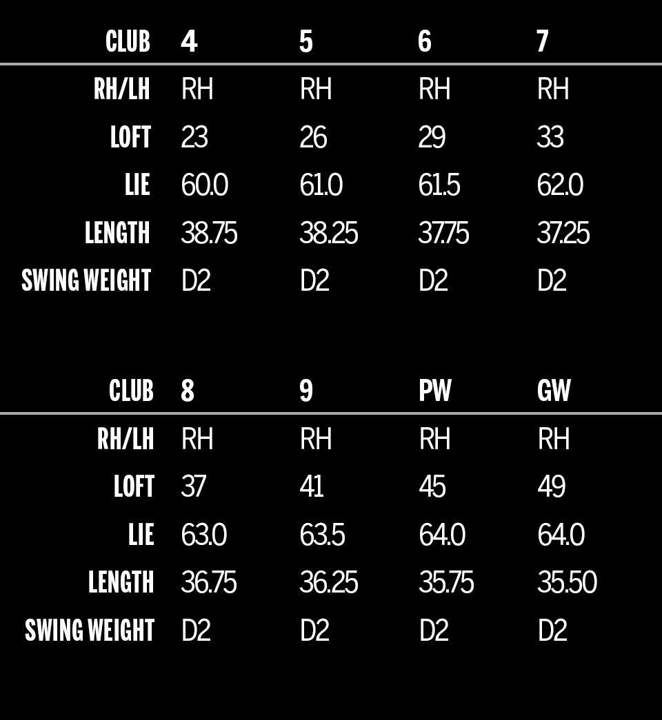 Chart for Iron Club Specifications