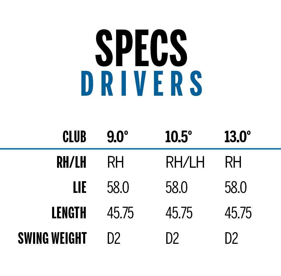 D7 Driver – Spezifikationen